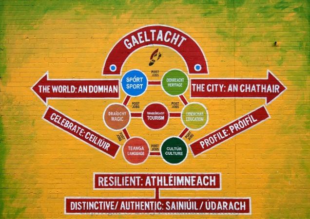 2013-09-21 Gaeltacht+